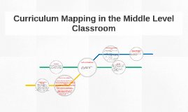 Curriculum Mapping in the Middle Level Classroom