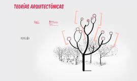 Teorías Arquitectónicas, cronología
