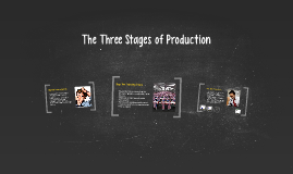 The Three Stages of Production