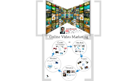 Copy of Online Video Marketing