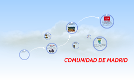 Copy of COMUNIDAD DE MADRID