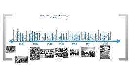 La Segunda Guerra Mundial:Cronología de Eventos