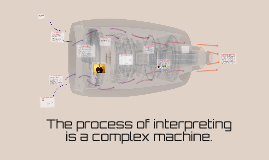The process of interpreting