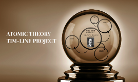 ATOMIC THEORY TIM-LINE PROJECT