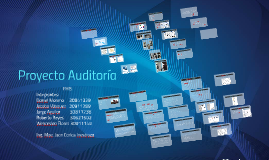 Copy of Copy of Copy of Proyecto Auditoria