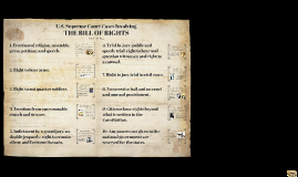 U.S. Supreme Court Cases Involving the Bill of Rights