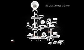 ACUERDO 003 DE 1987