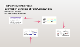 Information Behavior Research and the Future of Theological
