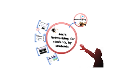 Social Networking for Students, by Students