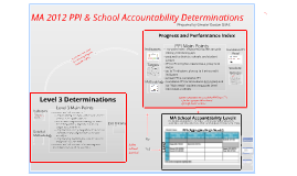 Handounts Accountability Levels and PPI Oct2012