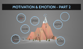 MOTIVATION & EMOTION - PART 2