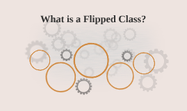 What is a Flipped Class?