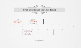 Brief synopsis of the Oral Torah