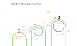 What People See Counts