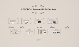 6,000BC to Present Middle Eastern Area