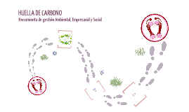 Copy of Copy of Copy of Copy of HUELLA DE CARBONO. Herramienta de gestión ambiental, empresarial y social.
