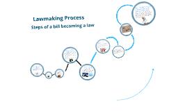 CE.6c The Lawmaking Process