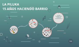 LA PILUKA 15 AÑOS HACIENDO BARRIO