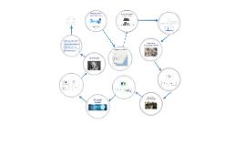 Copy of Innovaciones en la administración tributaria