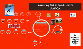 Copy of Assessing Risk in Sport - Unit 3