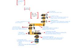AGH Unit 3: C12L5 The Bil to Law Process