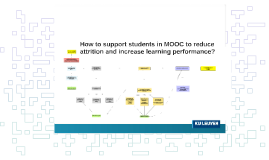 How to support students in MOOC to reduce attrition and incr
