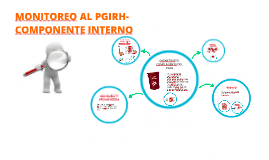 Copy of MONITOREO AL PGIRH- COMPONENTE INTERNO