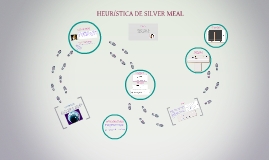 HEURISTICA SILVER MEAL