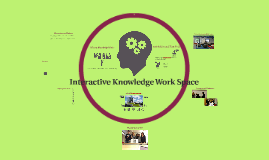 Interactive Knowledge Work Space