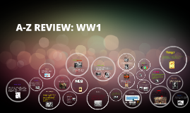 A-Z REVIEW: WW1