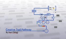 Campaign Trail Pathway