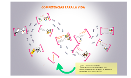 Copy of COMPETENCIAS PARA LA VIDA