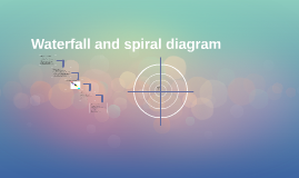 Waterfall and spiral diagram