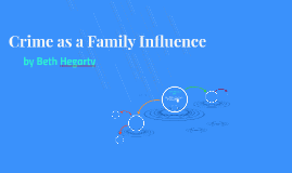 Crime as a Family Influence
