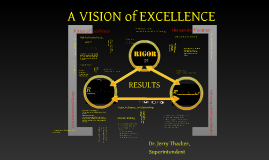 Rigor, Relevance, and Relationships