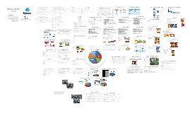 Copy of Proyecto Microeconomia