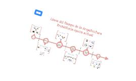 Copy of LINEA DEL TIEMPO ARQUITECTURA DESDE PREHISTORIA - ACTUALIDAD