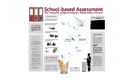 School-based Assessment