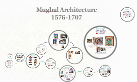 Copy of Copy of Mughal Architecture