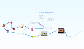 Moshi Monsters - Information