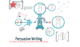 Copy of Copy of Persuasive Writing