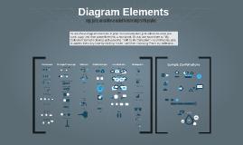 Copia de Diagram Elements