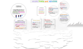 ADJECTIVES and  ADVERB
