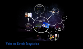 Water and Chronic Dehydration