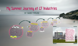 My Summer Journey at CF Industries