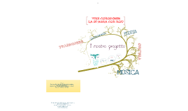 Proyecto espanol ciudades UNESCO