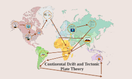 intro to Continental Drift & Plate Tectonics
