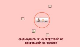 ORGANIGRAMA DE LA SECRETARÍA DE CONTRALORÍA DE TABASCO