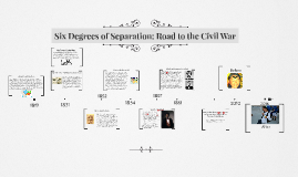 Copy of Copy of Six Degrees of Separation: Road to the Civil War