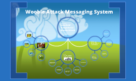 Wooble Attack Messaging Strategy